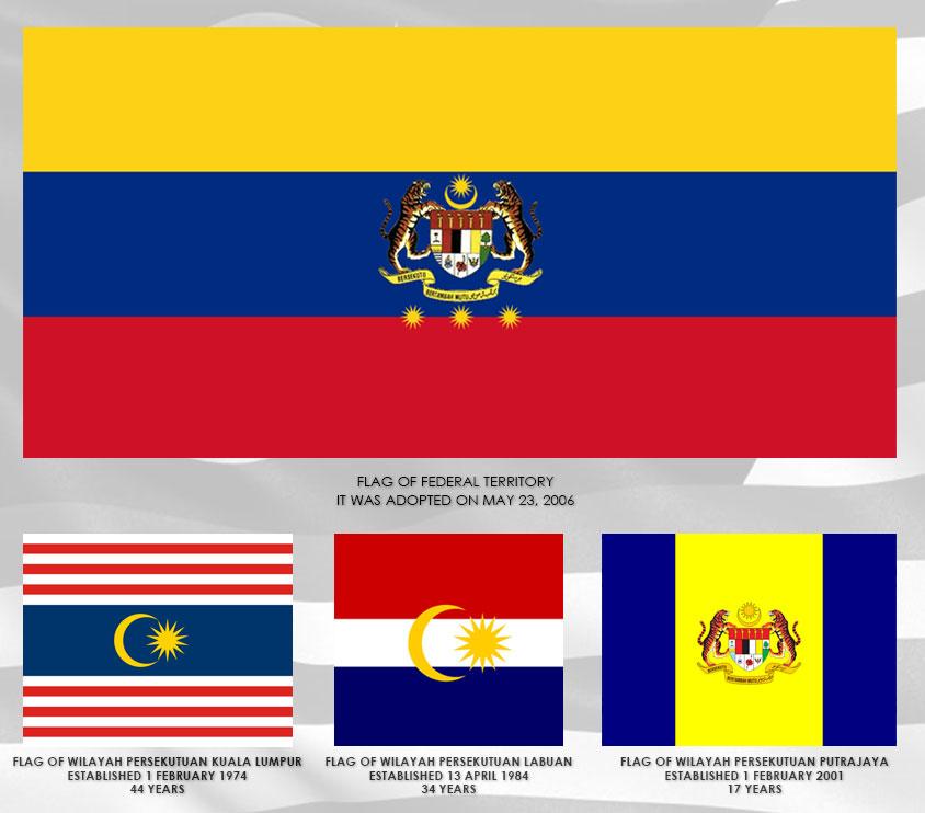 Sejarah Penubuhan Hari Wilayah Persekutuan M Update